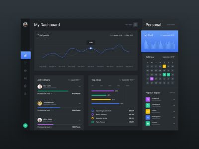 Web App Dashboard Free UI Kit