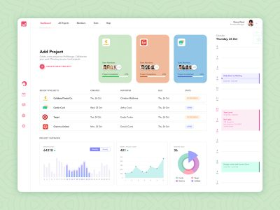 Work Management Dashboard Free UI Kit
