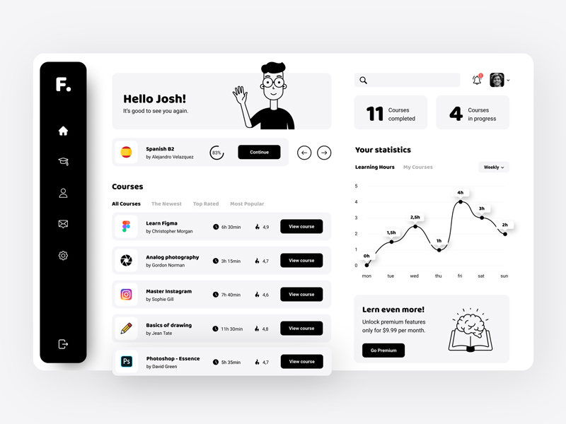 Free Online Courses Dashboard for Figma