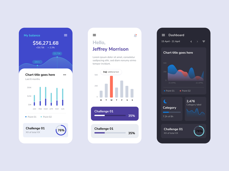 Free Charts UI Kit