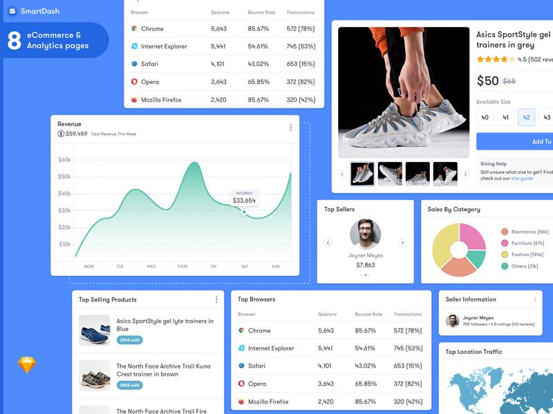 SmartDash — E-Commerce Free UI Kit for Sketch