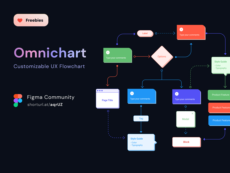 Omnichart - Free Customizable UX Flow Chart for Figma